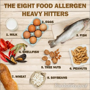 Protect Yourself from Food Allergies