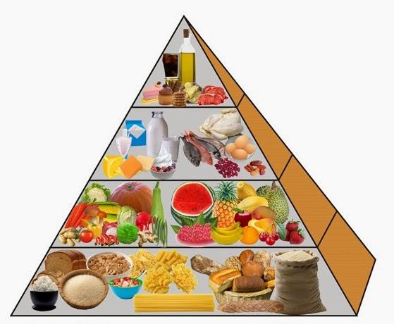 Πυραμίδα.