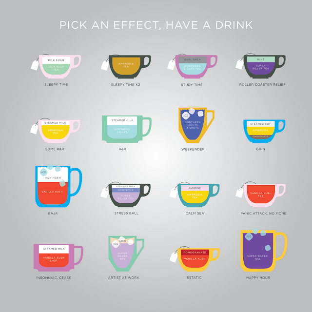 infographic, pick an effect have a drink tea