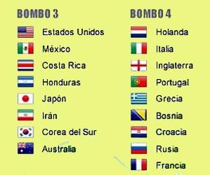 Sorteo del Mundial Brasil 2014 - Bombos 3 y 4