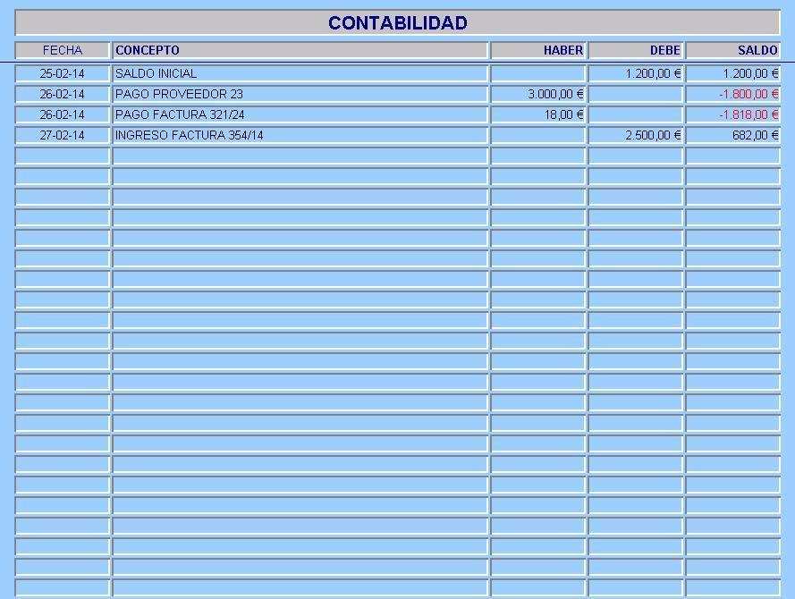 El Aula Ofimática: Plantilla de Contabilidad con Excel