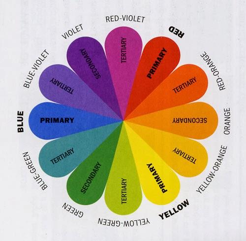 menerapkan perpaduan warna di website