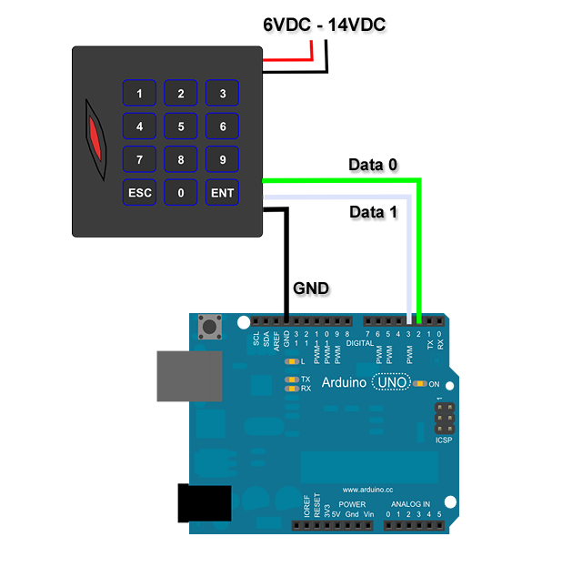 Arduino wire library github