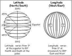 latitude dan longitude