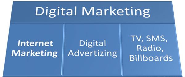 كورس التسويق الالكتروني
