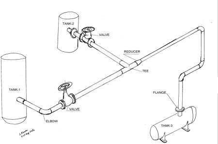dasar sistem pemipaan, valve