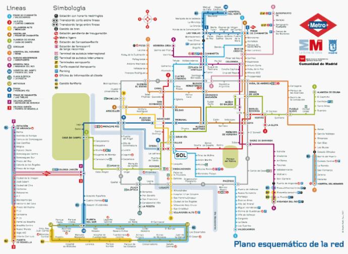Chamartin Mapa Metro