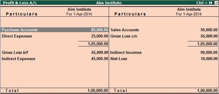 Non accounting voucher in tally tally education non accounting voucher in tally altavistaventures Image collections