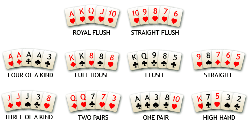 poker 5 card draw winning hands in cards