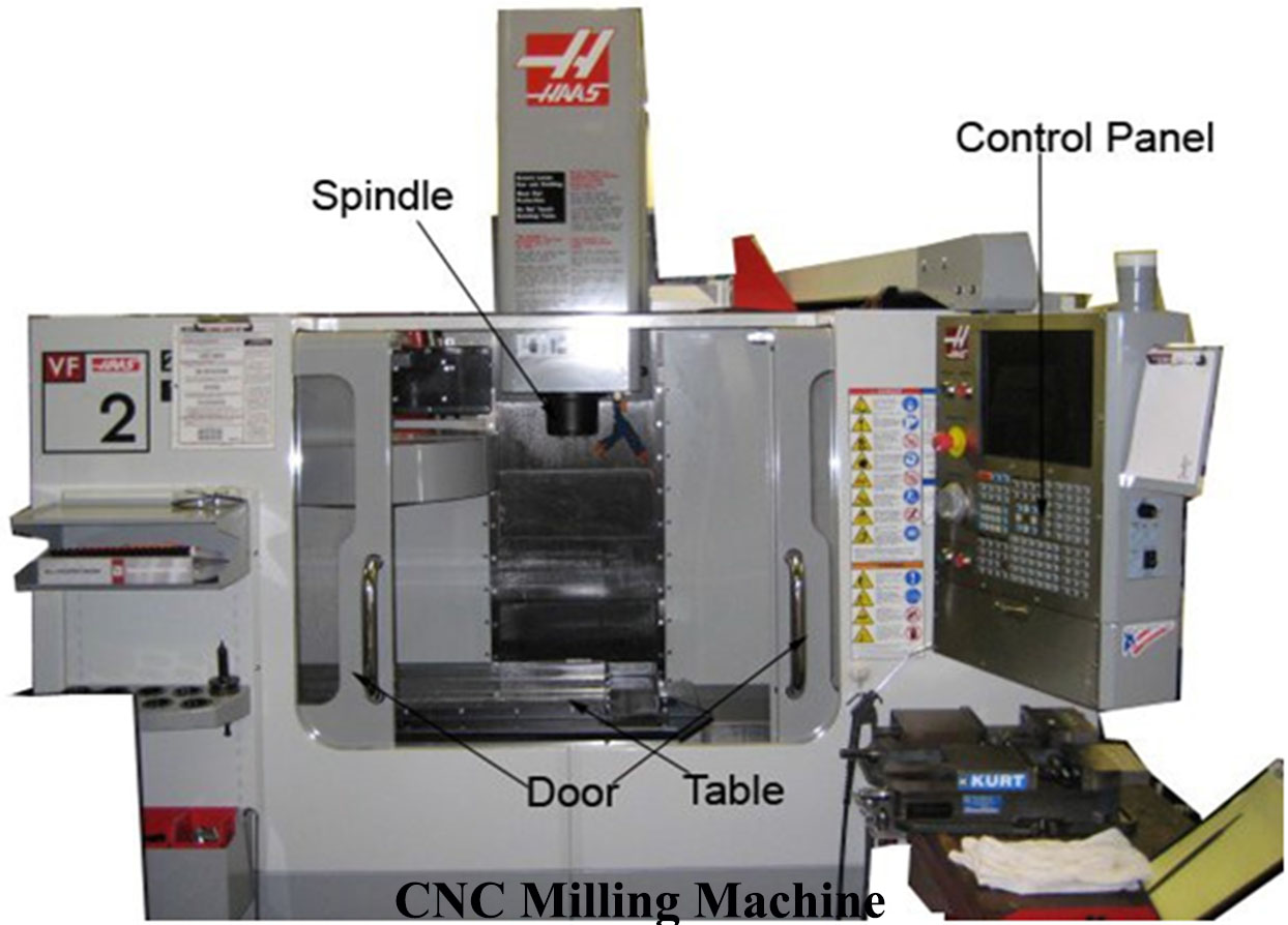 Image result for CNC Milling Machine