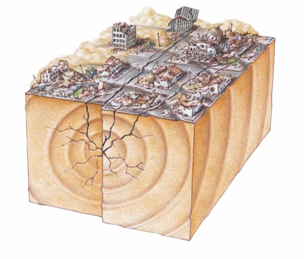 Terratrèmols