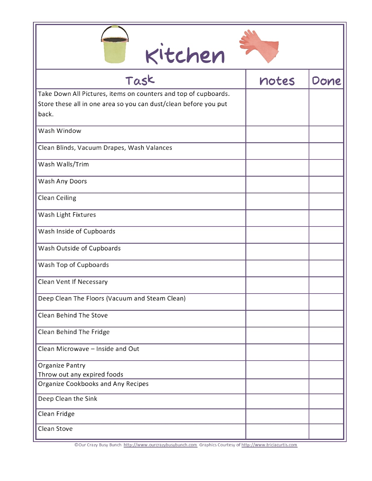 Printable kitchen safety worksheets just b cause for 5 kitchen safety hazards