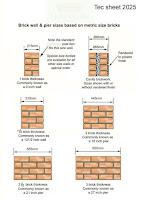 Brick Dimensions2