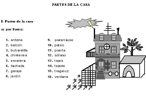 Blog De La Profe Espaolita Vera PARTES DE UNA CASA