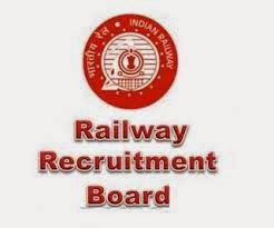 rrb recruitment 2014-15