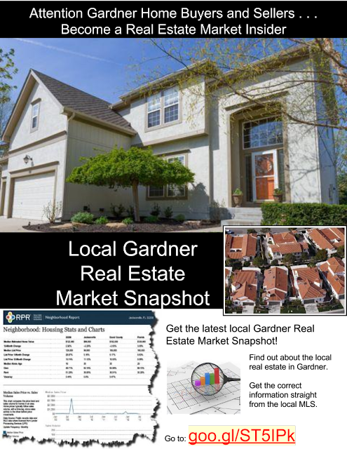Gardner Real Estate Market Snapshot