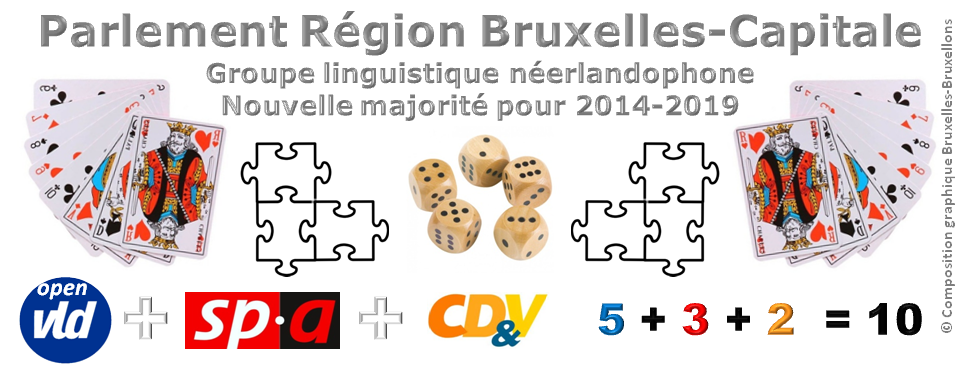 Parlement bruxellois 2014-2019 - Groupe néerlandophone - Nouvelle coalition de majorité 2014-2019 - Bruxelles-Bruxellons