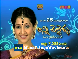 Anna Chellellu Serial -Episode 251-300
