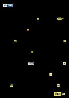 diegosax partituras Rudolph the Red-Nosed Reindeer Partitura El Reno Rodolfo Partitura para Flauta, Violín, Saxofón Alto, Trompeta, Viola, Oboe, Clarinete, Saxo Tenor, Soprano, Trombón, Fliscorno, Violonchelo, Fagot, Barítono, Trompa, Tuba Elicón y Corno Inglés Partitura de Villancicos Populares