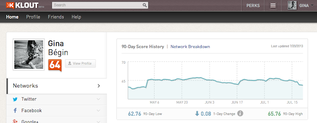 Klout score graph and profile