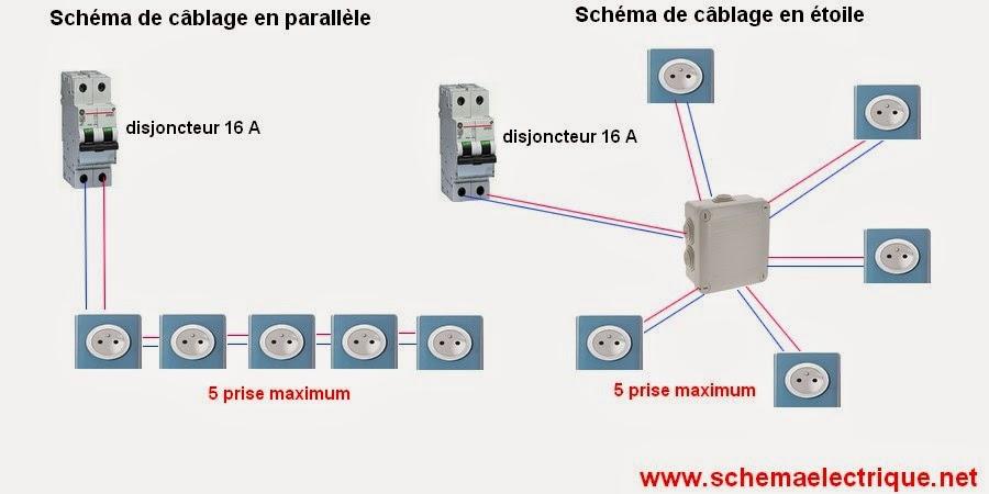 clic sur image pour agrandir - Installer Une Prise Electrique Exterieure