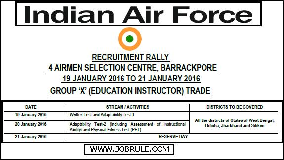 Air Force Airmen Group X (Educational Instructor) Recruitment Rally at Barrackpore From 19th-21st January 2016
