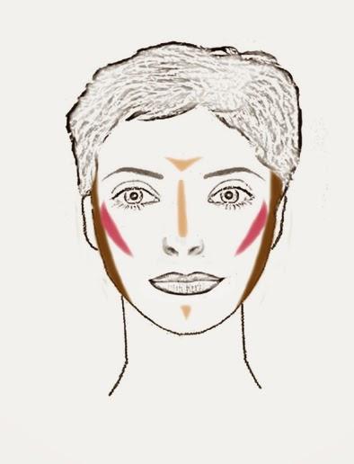 maquillaje cara redondo