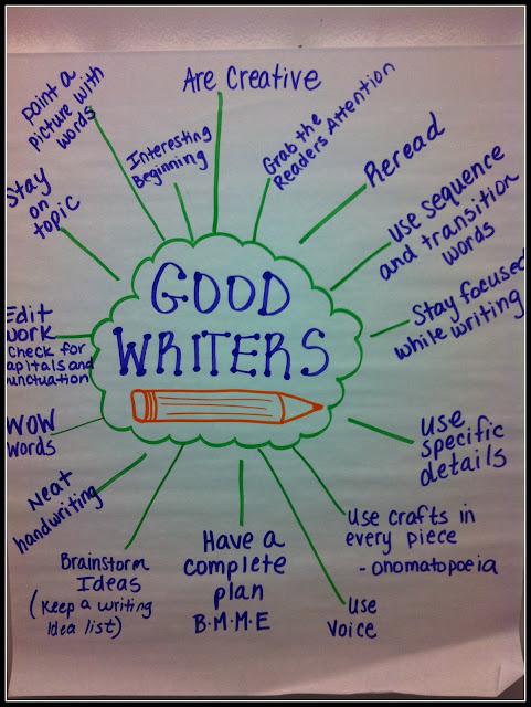 Good readers good writers thesis
