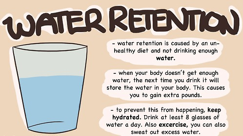 How To Get Rid Of Excess Water Weight Naturally