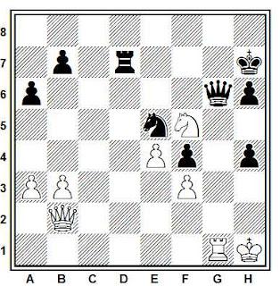 Posición de la partida de ajedrez Lukashok - Leshtenok (Correspondencia, 1985)