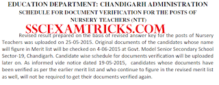 CHD NTT 2015 DOCUMENT VERIFICATION SCHEDULE