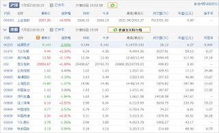 中国株コバンザメ投資ウォッチ銘柄watch20130705