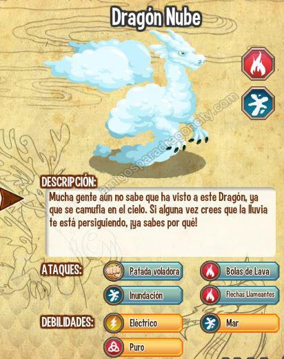 imagen del dragon nube y sus caracteristicas