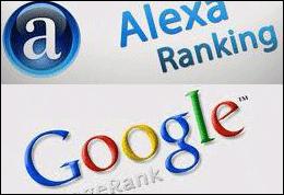 Alexa & Google rank