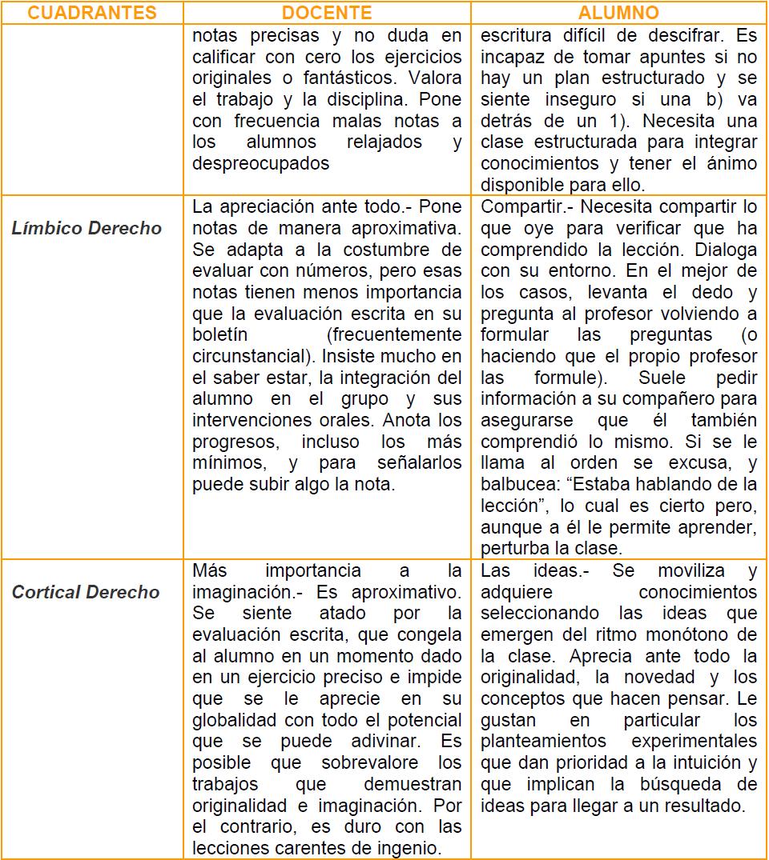 Portafolio ~Curriculum Enfermería~
