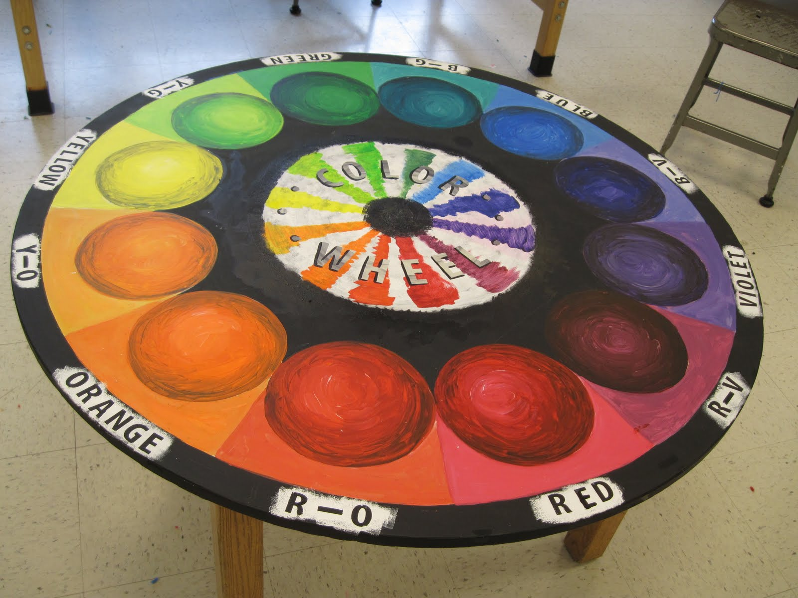 ... Views Of My Former Classroom. Hereu0027s The Color Wheel Table, Made From A  Table I Rescued A Few Years Back. The New Art Teacher Is Taking Good Care  Of It!