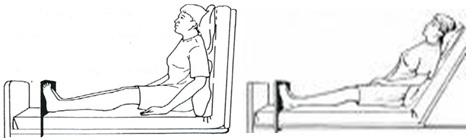 posisi semi foler atau foler