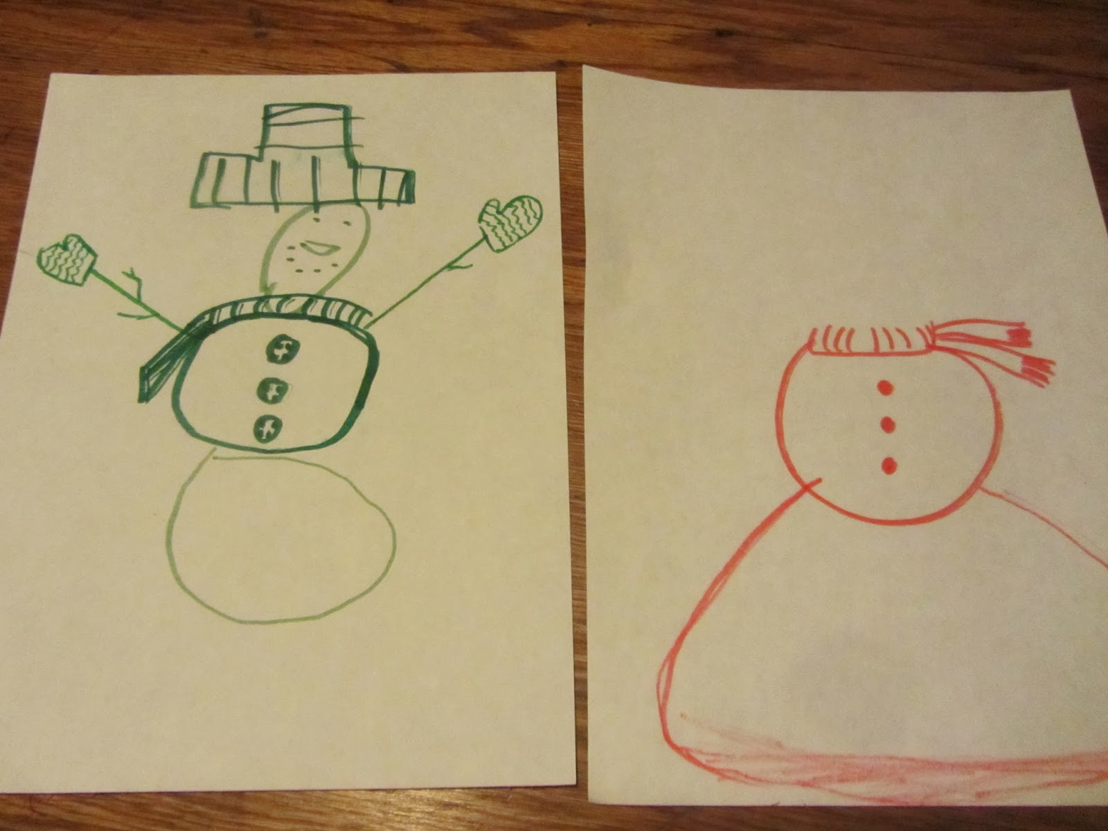 The Build a Snowman Dice Game-a simple family game to play on ...