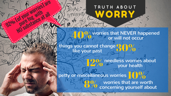 Truth about WORRY