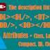HTML Basics-list tag, the description list and attributes used in description list
