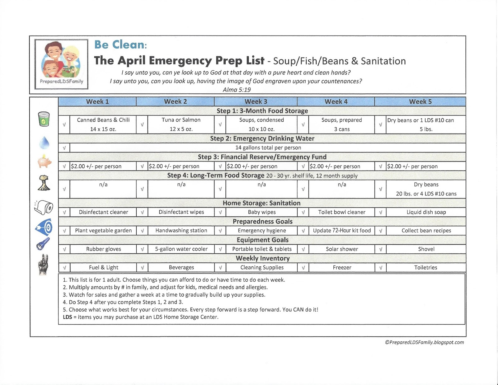 Prepared lds family 12 monthly emergency prep lists be clean april soupfishbeans sanitation go here for printable april list click here for the april 2016 emergency prep calendar forumfinder