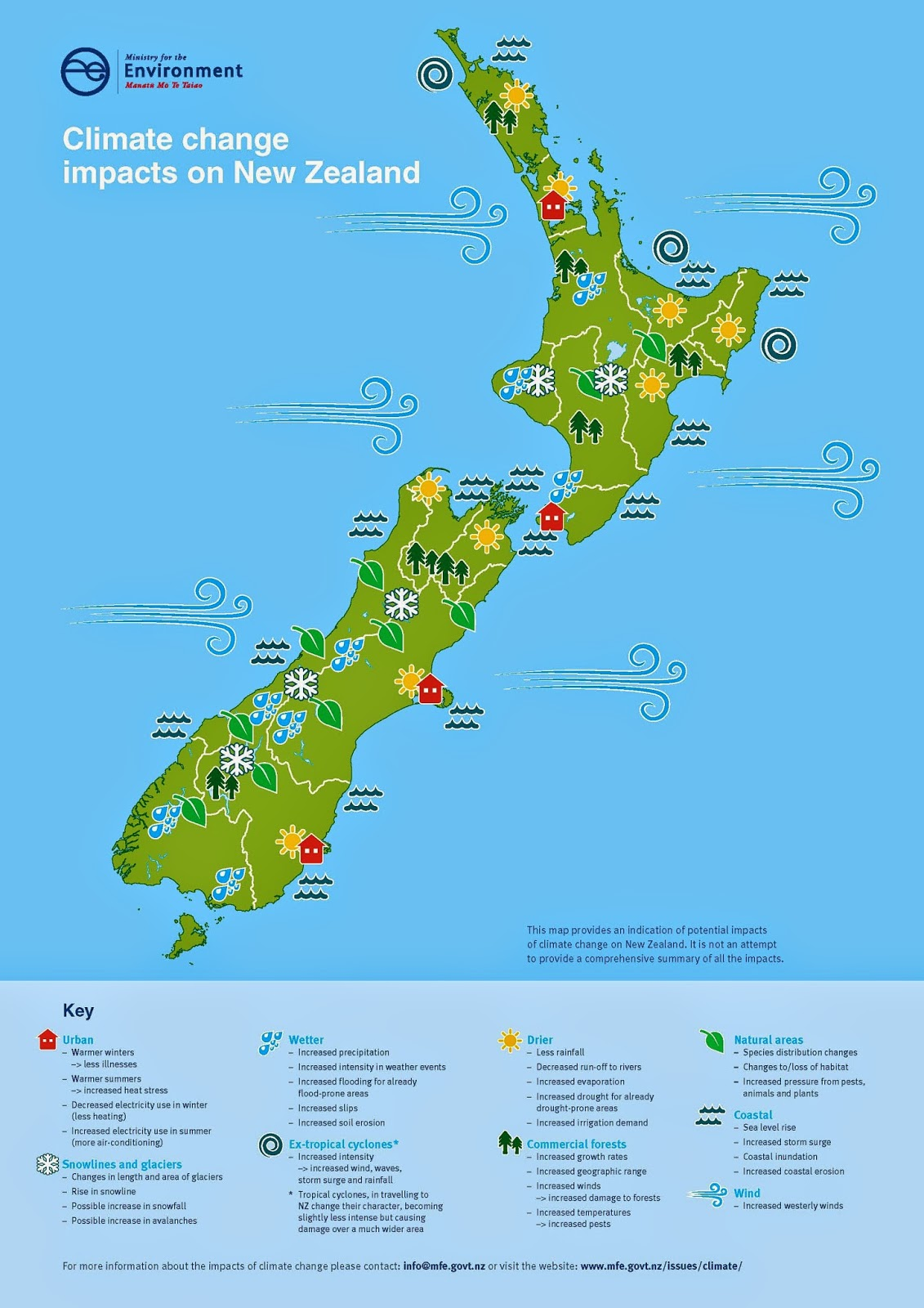 climate change in new zealand