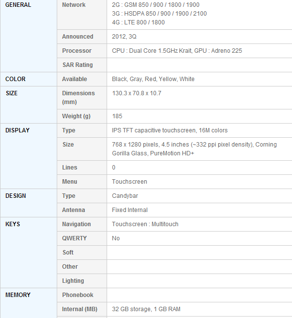 Spesifikasi Harga Nokia Lumia 920