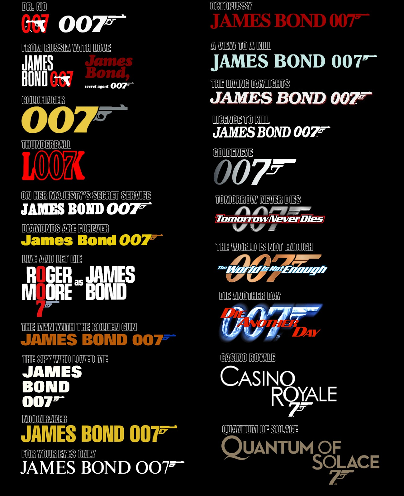 James bond memes dating bond related objects from the 007 gun symbol back in february i published a piece on the evolution of the gun symbol or logo towards the end of the piece i suggested that the gradual evolution of biocorpaavc