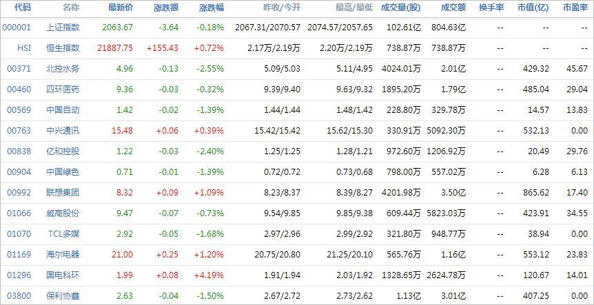 中国株コバンザメ投資ウォッチ銘柄watch20140326