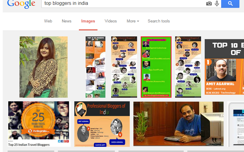 Top Bloggers in India Google