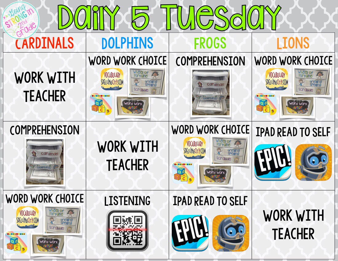 Going Strong in 2nd Grade: How we do Daily 5