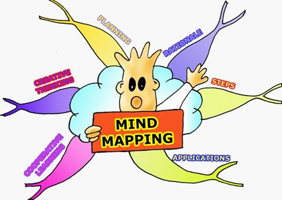 A mind map is an awesome