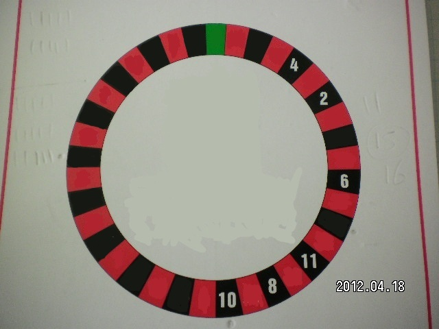 Roulette 6 number bet