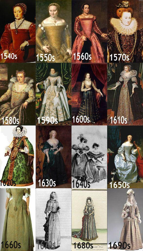 Baroque & Rococo Fashion